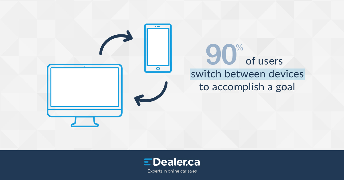90% of users switch between devices to accomplish a goal