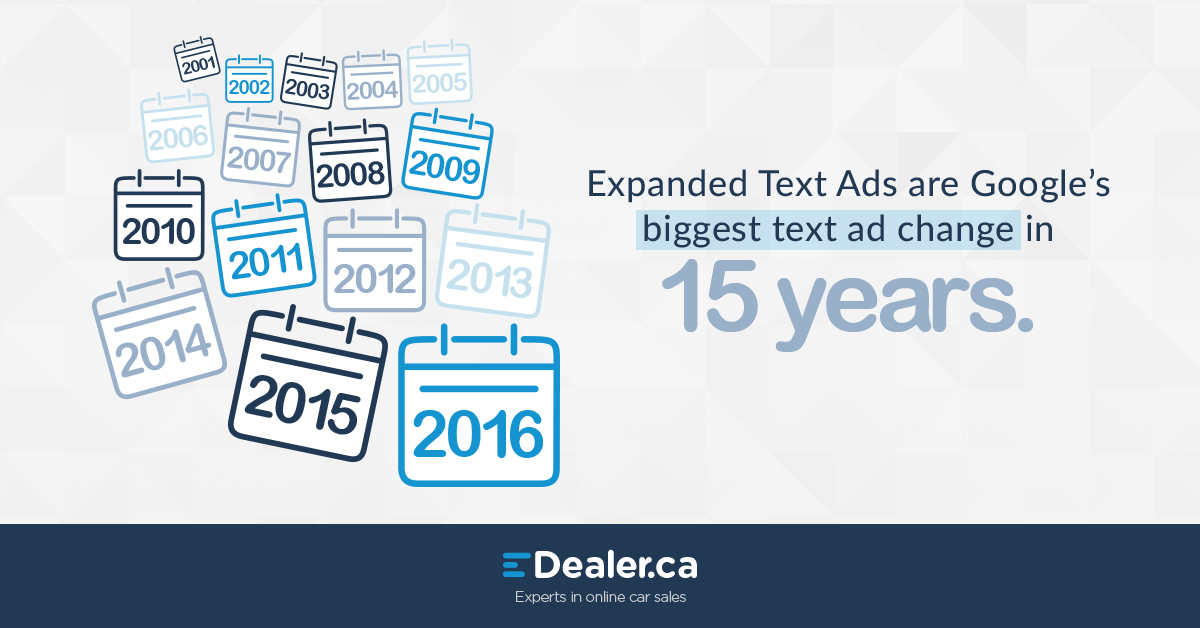 Expanded Text Ads are Google's biggest text ad change in 15 years.