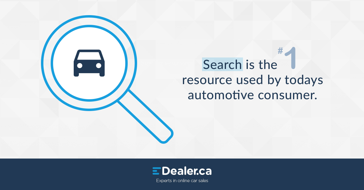Search is the #1 resource used by automotive consumers