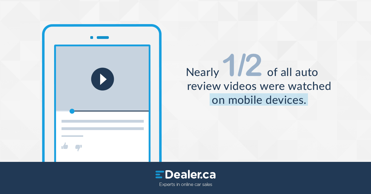 Nearly 1/2 of all auto review videos were watched on mobile devices.