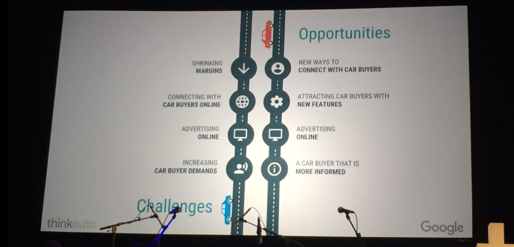 Challenges and opportunities for car dealers in Canada.