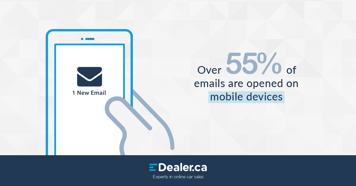 Over 55% of emails are opened on mobile devices.